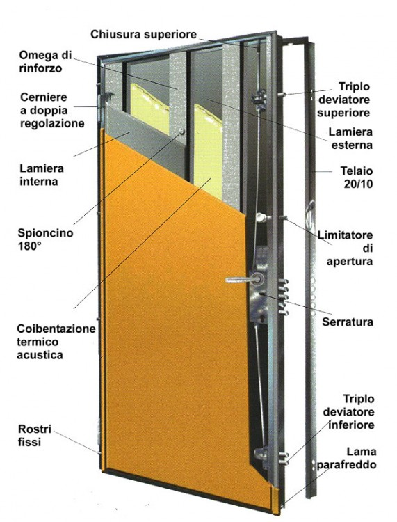 Porte blindate - Porte blindee classe 3 ...